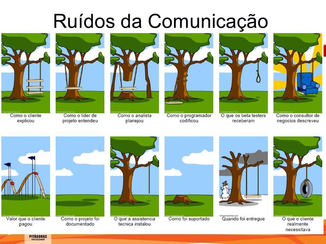 Ruídos da Comunicação