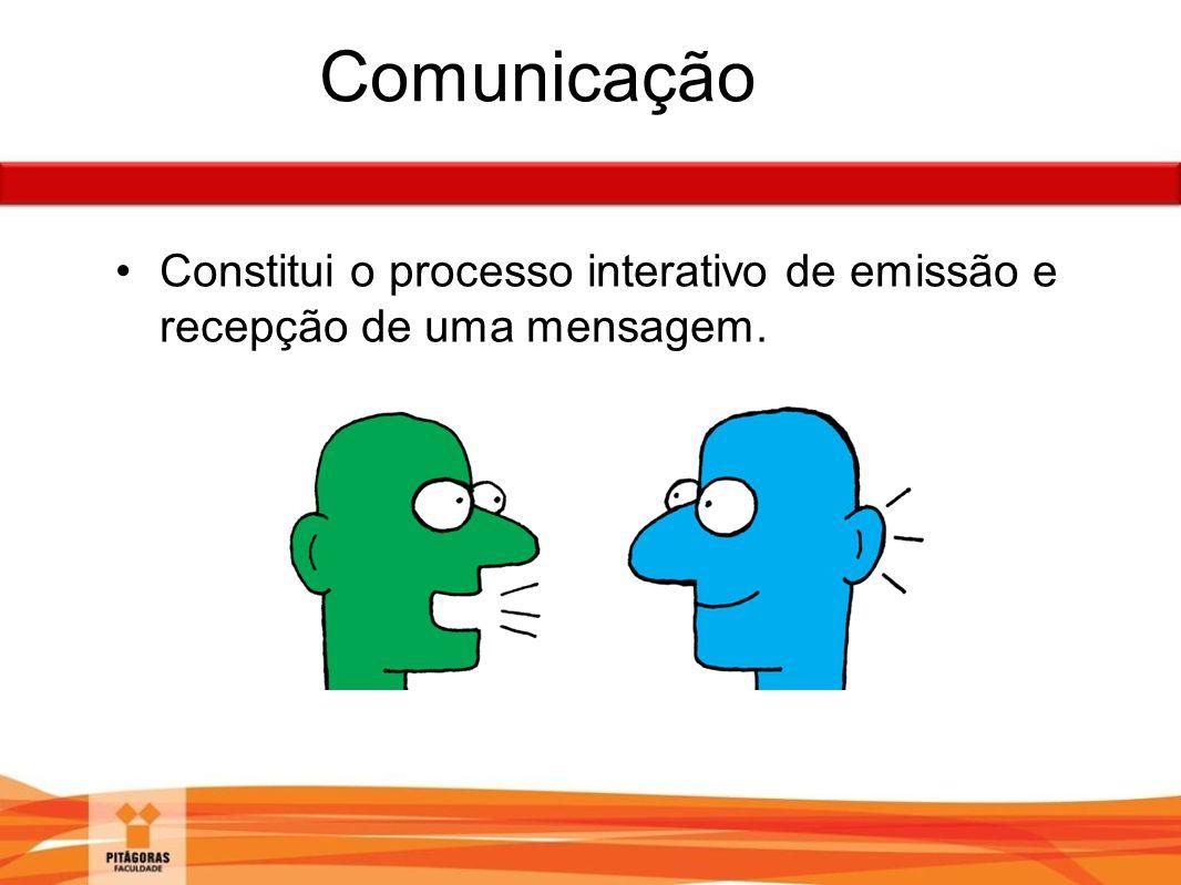 Processo de Comunicação Emissor = Codifi cador – quem envia a mensagem Mensagem = Sinal - o texto, o comunicado Receptor = Decodifi cador – quem recebe mensagem Canal= Meio.