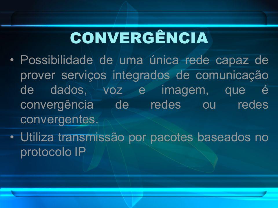CONVERGÊNCIA Possibilidade de uma única rede capaz de prover serviços integrados de comunicação de dados, voz e imagem, que é convergência de redes ou