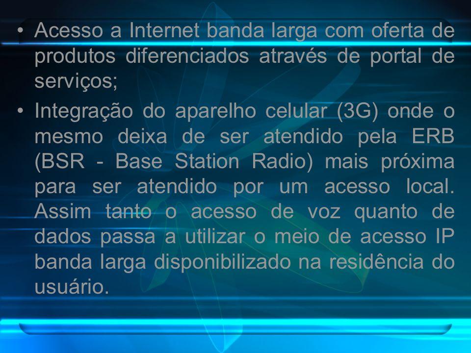 Acesso a Internet banda larga com oferta de produtos diferenciados através de portal de serviços; Integração do aparelho celular (3G) onde o mesmo dei