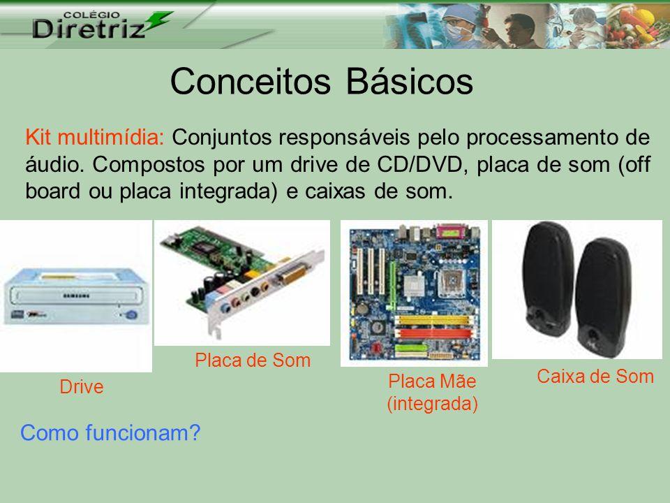 Conceitos Básicos Kit multimídia: Conjuntos responsáveis pelo processamento de áudio. Compostos por um drive de CD/DVD, placa de som (off board ou pla