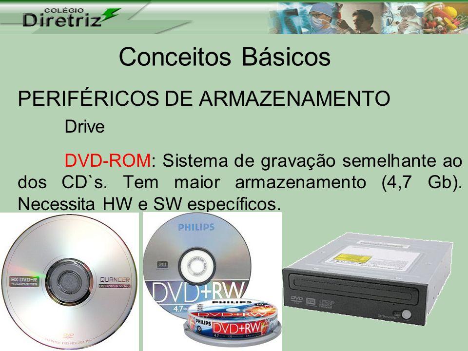 Conceitos Básicos PERIFÉRICOS DE ARMAZENAMENTO Drive DVD-ROM: Sistema de gravação semelhante ao dos CD`s. Tem maior armazenamento (4,7 Gb). Necessita