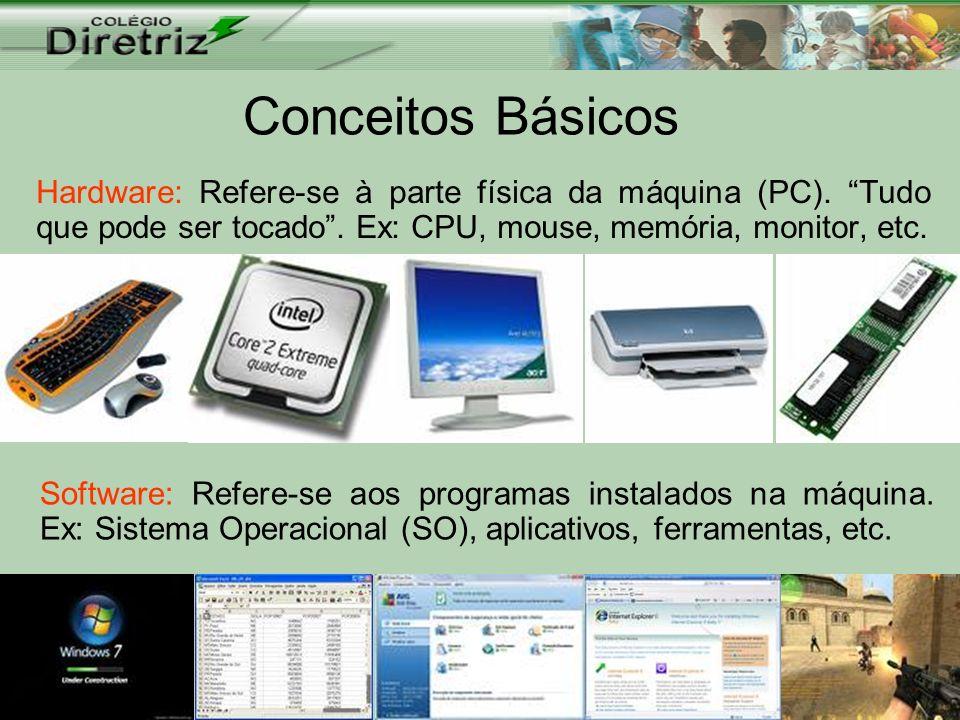 Conceitos Básicos Hardware: Refere-se à parte física da máquina (PC). Tudo que pode ser tocado. Ex: CPU, mouse, memória, monitor, etc. Software: Refer