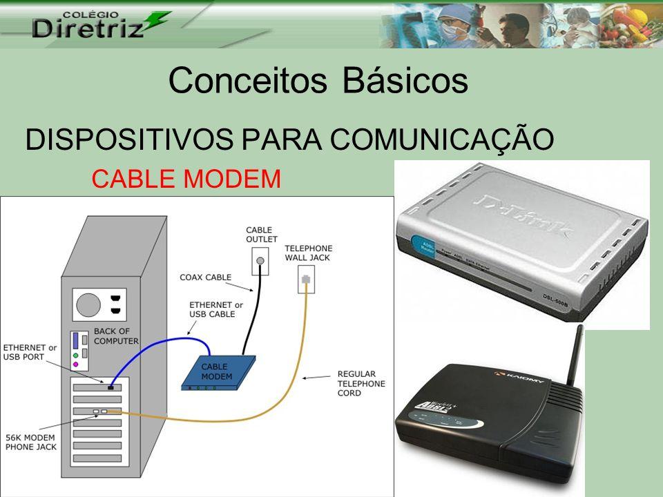 Conceitos Básicos DISPOSITIVOS PARA COMUNICAÇÃO CABLE MODEM