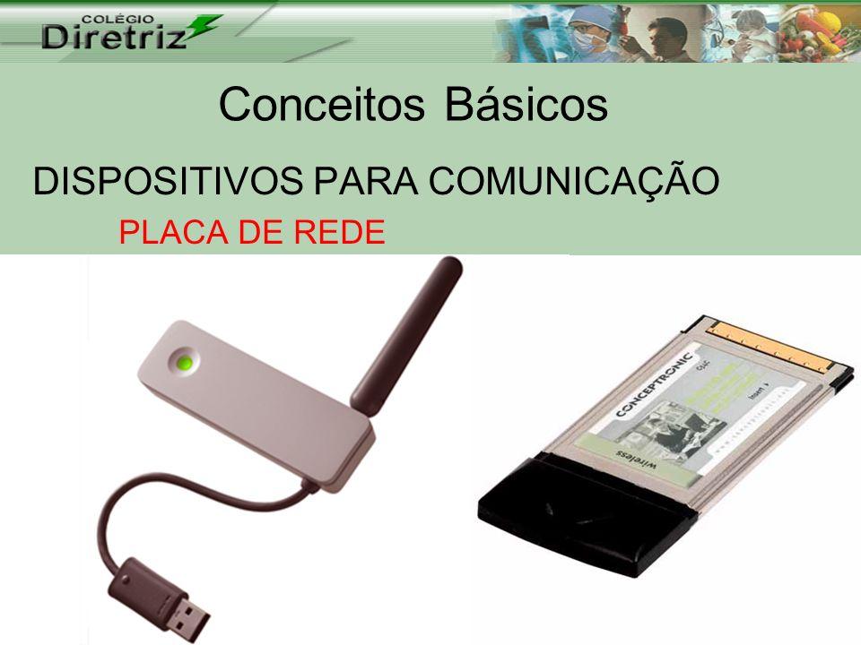 Conceitos Básicos DISPOSITIVOS PARA COMUNICAÇÃO PLACA DE REDE