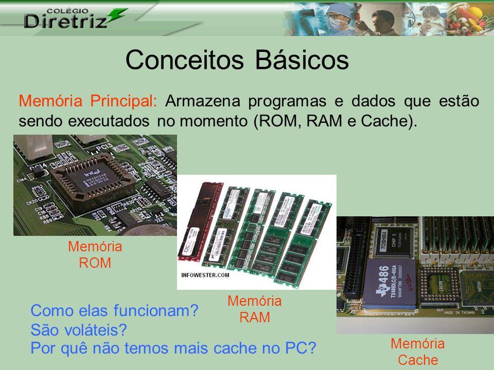 Conceitos Básicos Memória Principal: Armazena programas e dados que estão sendo executados no momento (ROM, RAM e Cache). Memória ROM Memória RAM Memó