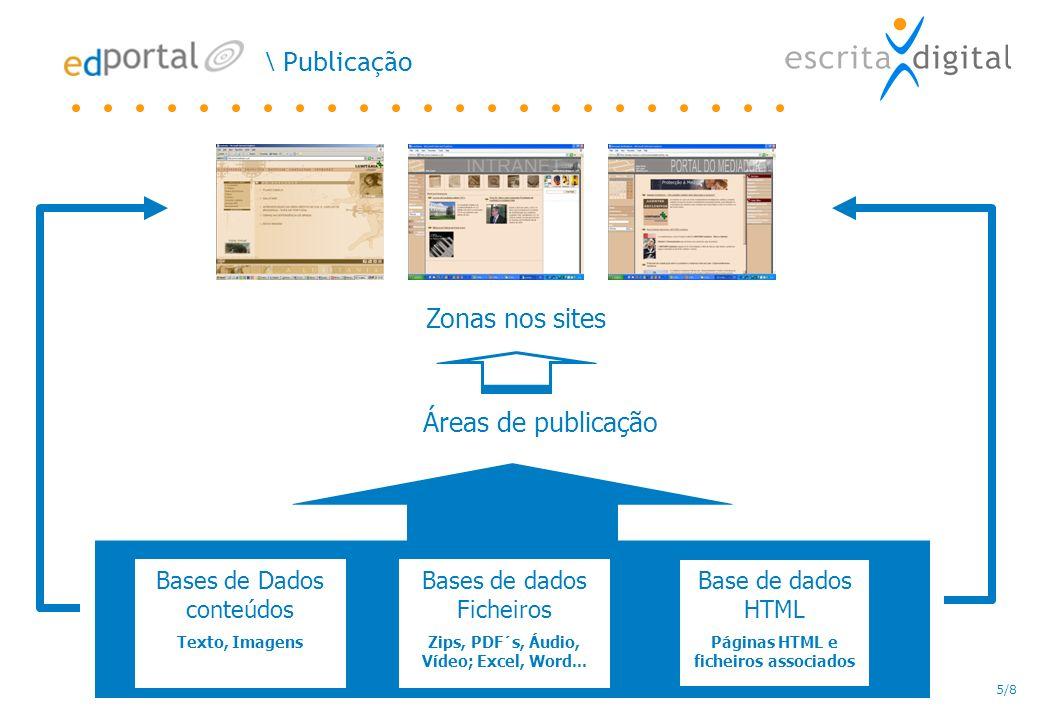 5/8 Zonas nos sites Áreas de publicação Bases de Dados conteúdos Texto, Imagens Bases de dados Ficheiros Zips, PDF´s, Áudio, Vídeo; Excel, Word...