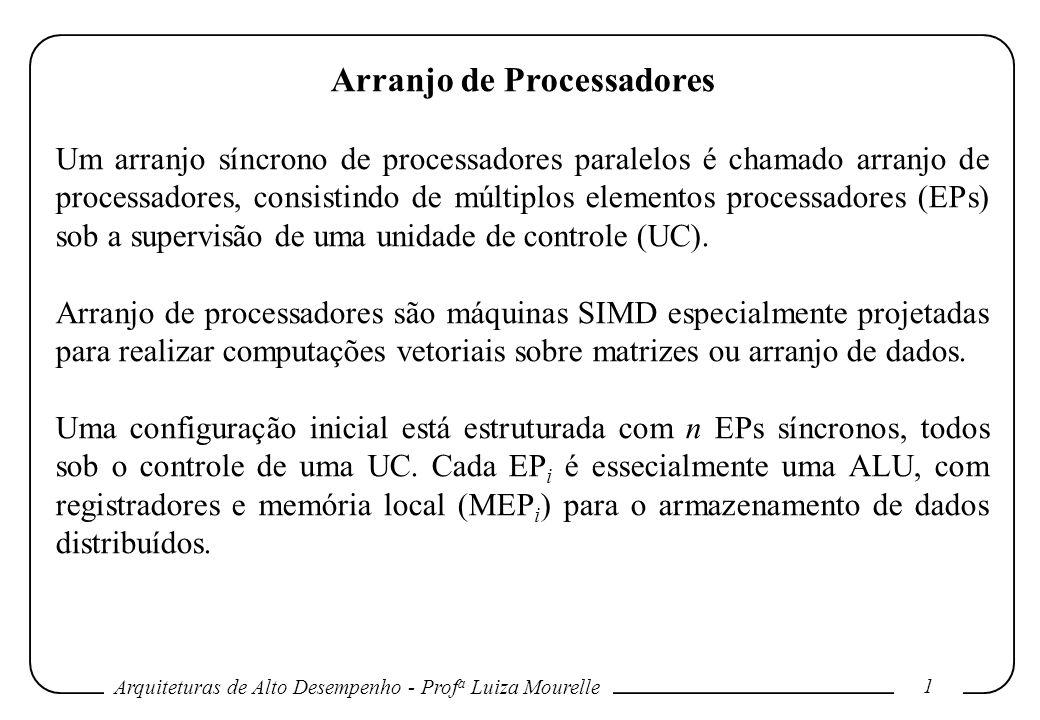 Arquiteturas de Alto Desempenho - Prof a Luiza Mourelle 1 Arranjo de Processadores Um arranjo síncrono de processadores paralelos é chamado arranjo de processadores, consistindo de múltiplos elementos processadores (EPs) sob a supervisão de uma unidade de controle (UC).