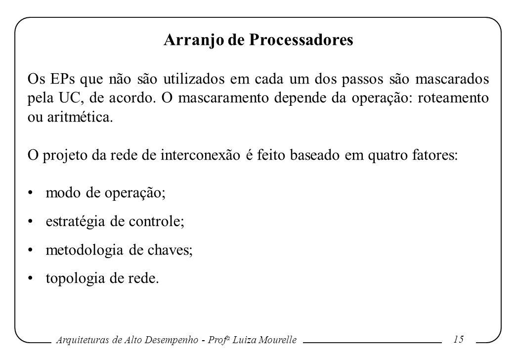 Arquiteturas de Alto Desempenho - Prof a Luiza Mourelle 15 Arranjo de Processadores Os EPs que não são utilizados em cada um dos passos são mascarados pela UC, de acordo.