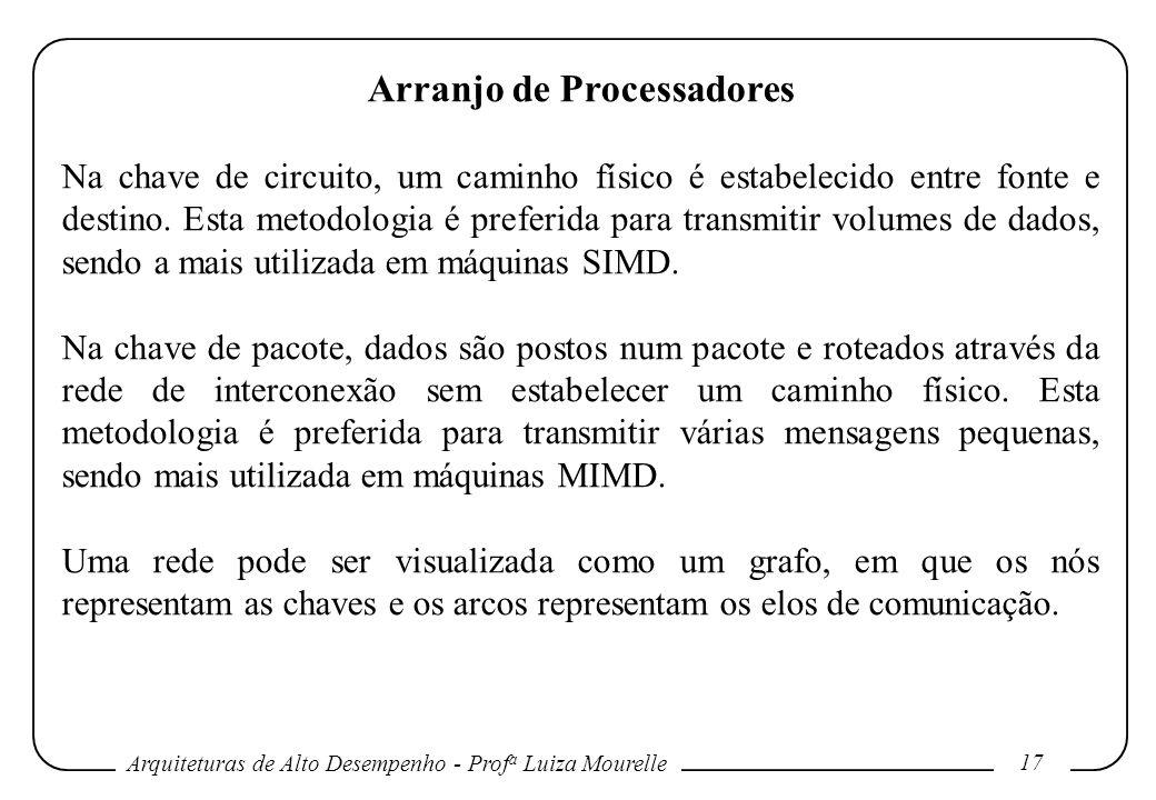 Arquiteturas de Alto Desempenho - Prof a Luiza Mourelle 17 Arranjo de Processadores Na chave de circuito, um caminho físico é estabelecido entre fonte e destino.