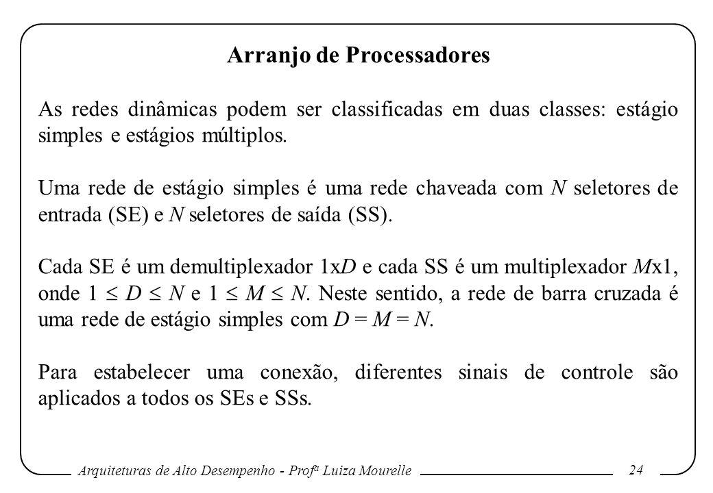 Arquiteturas de Alto Desempenho - Prof a Luiza Mourelle 24 Arranjo de Processadores As redes dinâmicas podem ser classificadas em duas classes: estágio simples e estágios múltiplos.