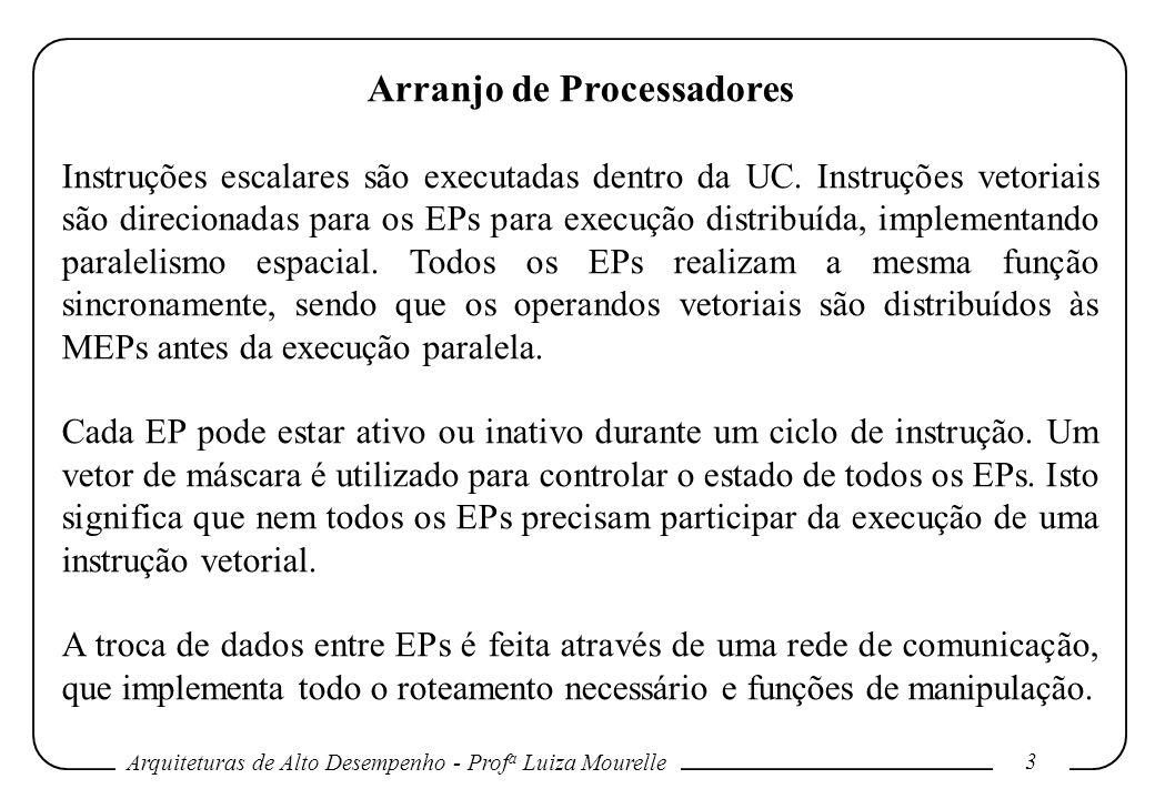 Arquiteturas de Alto Desempenho - Prof a Luiza Mourelle 4 Arranjo de Processadores Outra configuração para um arranjo de processadores consiste em substituir as MEPs locais por módulos paralelos de memória compartilhados por todos os EPs através de uma rede de alinhamento.