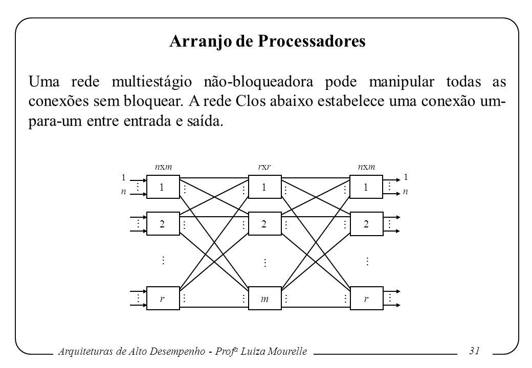 Arquiteturas de Alto Desempenho - Prof a Luiza Mourelle 31 Arranjo de Processadores Uma rede multiestágio não-bloqueadora pode manipular todas as conexões sem bloquear.