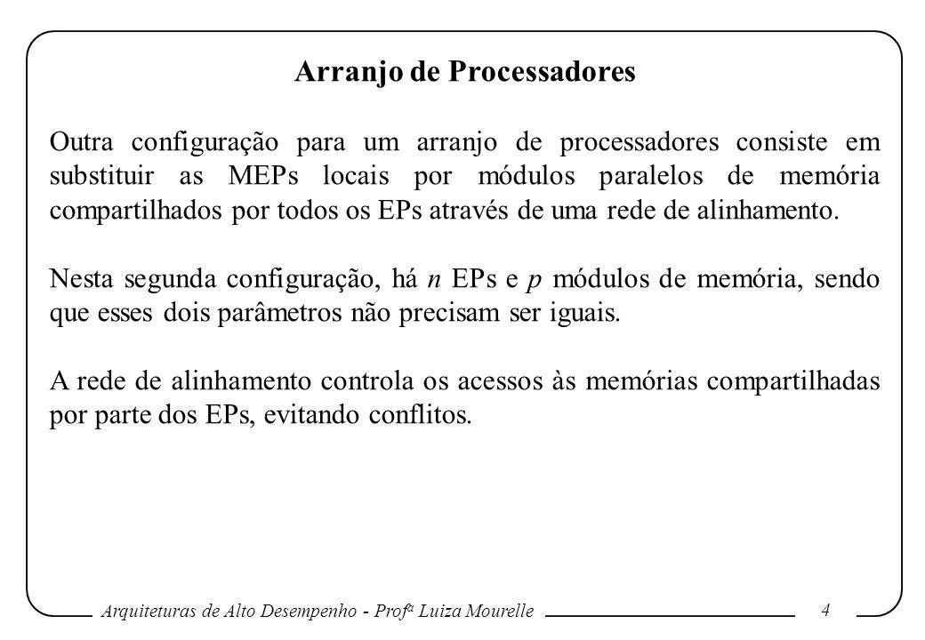 Arquiteturas de Alto Desempenho - Prof a Luiza Mourelle 5 UC EP 0 rede de alinhamento...