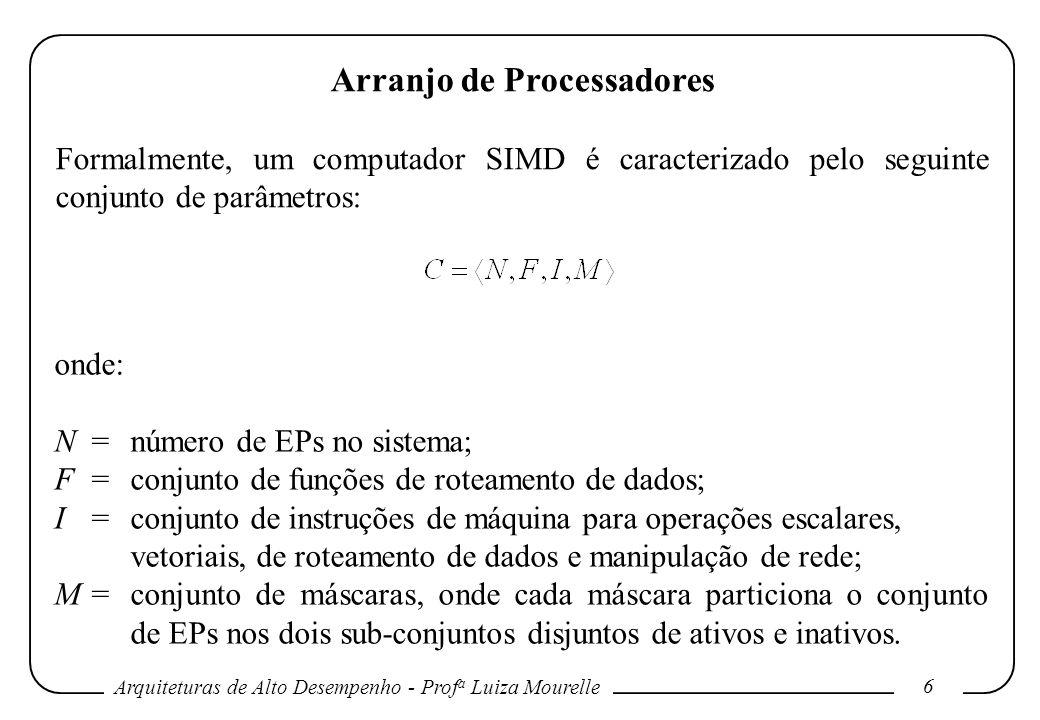 Arquiteturas de Alto Desempenho - Prof a Luiza Mourelle 27 Arranjo de Processadores Uma chave a duas funções pode assumir o estado direto ou troca.