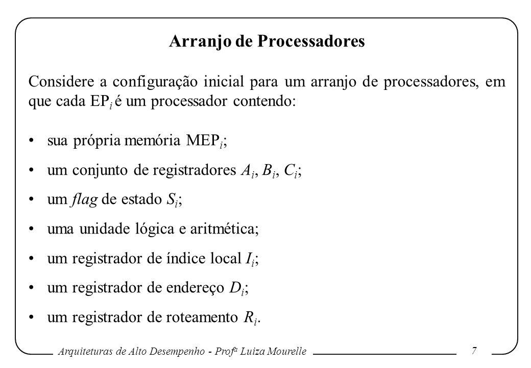 Arquiteturas de Alto Desempenho - Prof a Luiza Mourelle 7 Arranjo de Processadores Considere a configuração inicial para um arranjo de processadores, em que cada EP i é um processador contendo: sua própria memória MEP i ; um conjunto de registradores A i, B i, C i ; um flag de estado S i ; uma unidade lógica e aritmética; um registrador de índice local I i ; um registrador de endereço D i ; um registrador de roteamento R i.