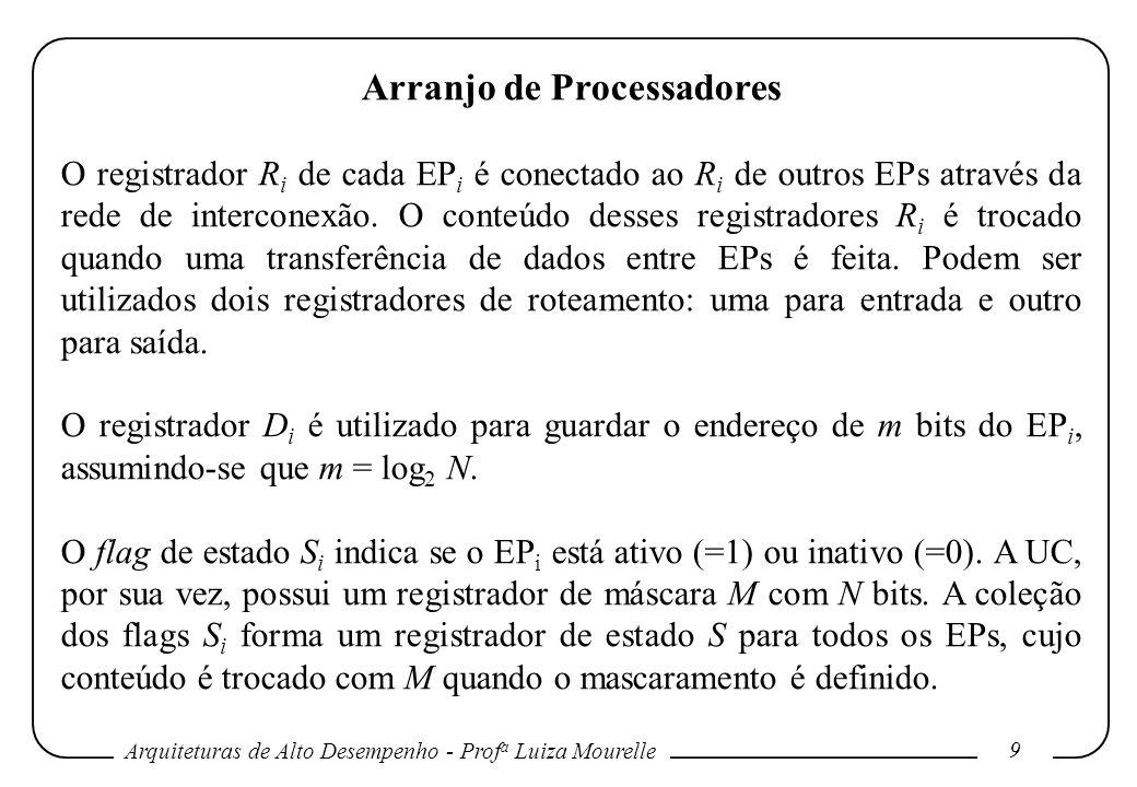Arquiteturas de Alto Desempenho - Prof a Luiza Mourelle 9 Arranjo de Processadores O registrador R i de cada EP i é conectado ao R i de outros EPs através da rede de interconexão.