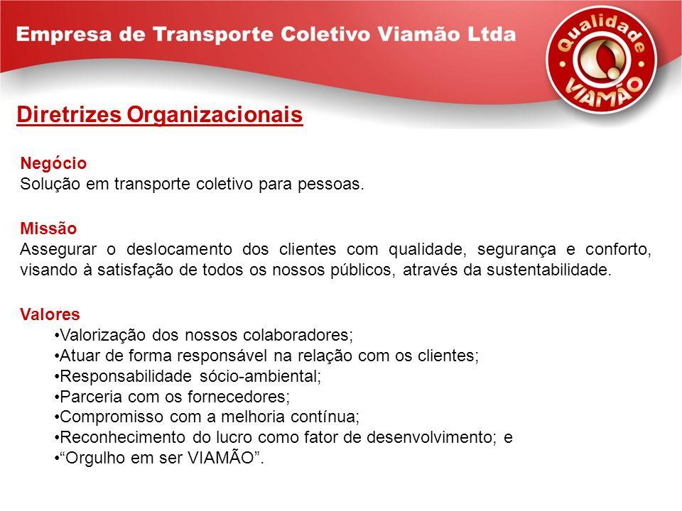 Diretrizes Organizacionais Negócio Solução em transporte coletivo para pessoas. Missão Assegurar o deslocamento dos clientes com qualidade, segurança