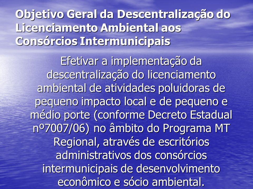 Objetivo Geral da Descentralização do Licenciamento Ambiental aos Consórcios Intermunicipais Efetivar a implementação da descentralização do licenciam