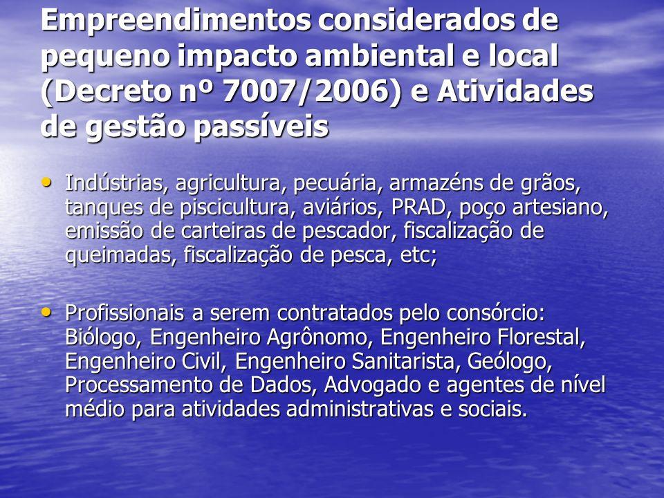 Empreendimentos considerados de pequeno impacto ambiental e local (Decreto nº 7007/2006) e Atividades de gestão passíveis Indústrias, agricultura, pec