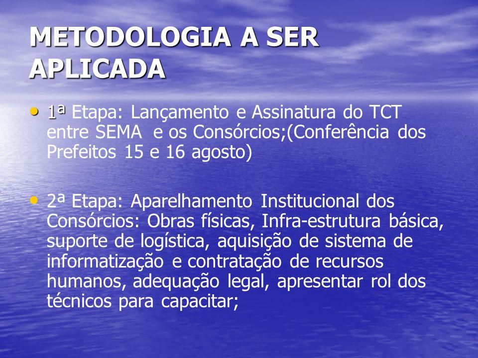 METODOLOGIA A SER APLICADA 1ª 1ª Etapa: Lançamento e Assinatura do TCT entre SEMA e os Consórcios;(Conferência dos Prefeitos 15 e 16 agosto) 2ª Etapa: