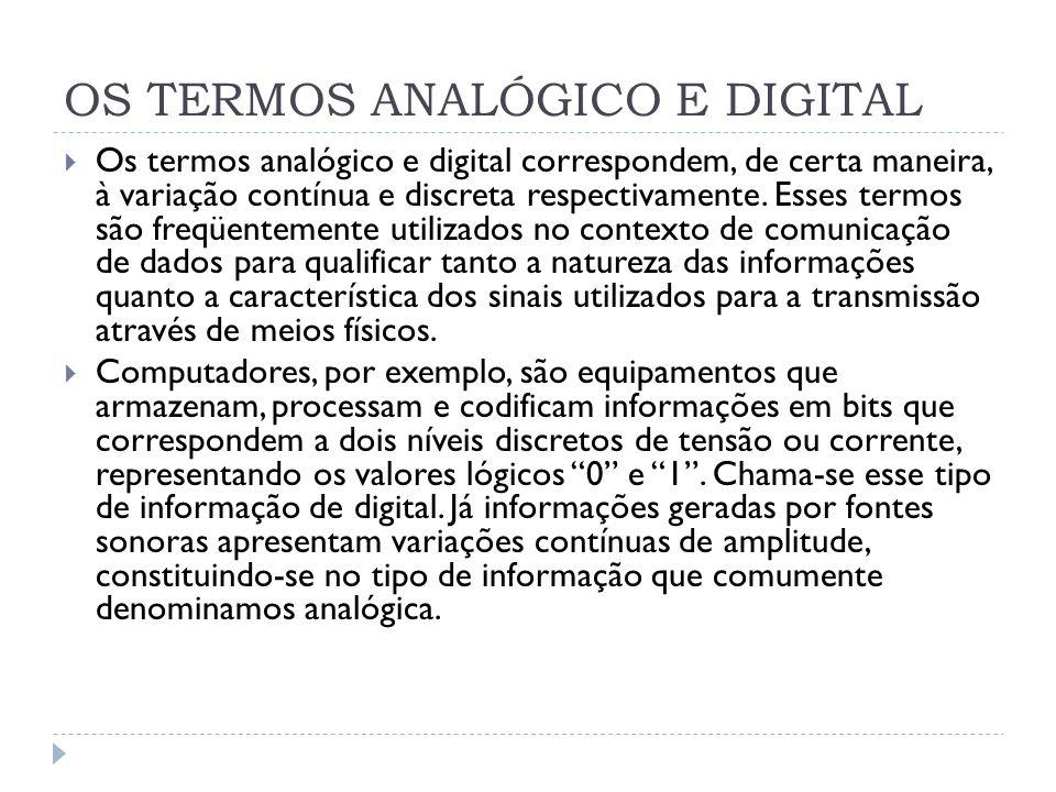 OS TERMOS ANALÓGICO E DIGITAL Os termos analógico e digital correspondem, de certa maneira, à variação contínua e discreta respectivamente. Esses term