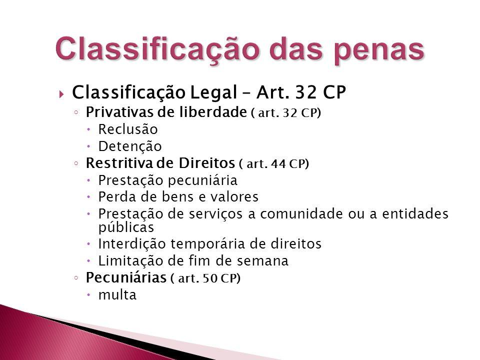 Classificação Legal – Art. 32 CP Privativas de liberdade ( art. 32 CP) Reclusão Detenção Restritiva de Direitos ( art. 44 CP) Prestação pecuniária Per