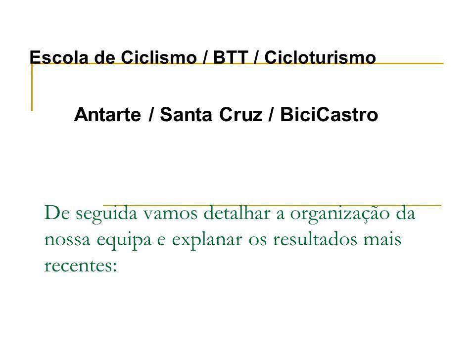 De seguida vamos detalhar a organização da nossa equipa e explanar os resultados mais recentes: Escola de Ciclismo / BTT / Cicloturismo Antarte / Sant
