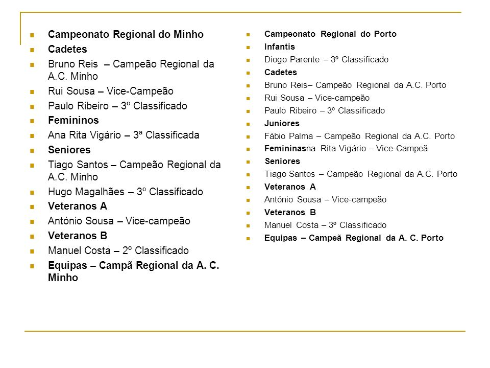 Campeonato Regional do Minho Cadetes Bruno Reis – Campeão Regional da A.C. Minho Rui Sousa – Vice-Campeão Paulo Ribeiro – 3º Classificado Femininos An