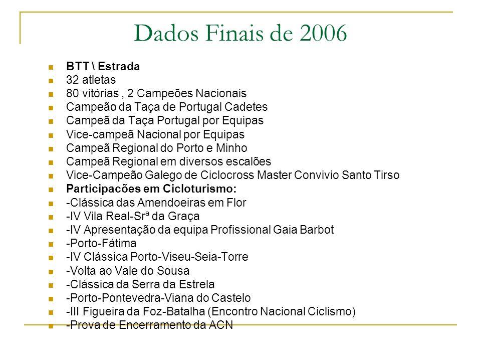 Dados Finais de 2006 BTT \ Estrada 32 atletas 80 vitórias, 2 Campeões Nacionais Campeão da Taça de Portugal Cadetes Campeã da Taça Portugal por Equipa