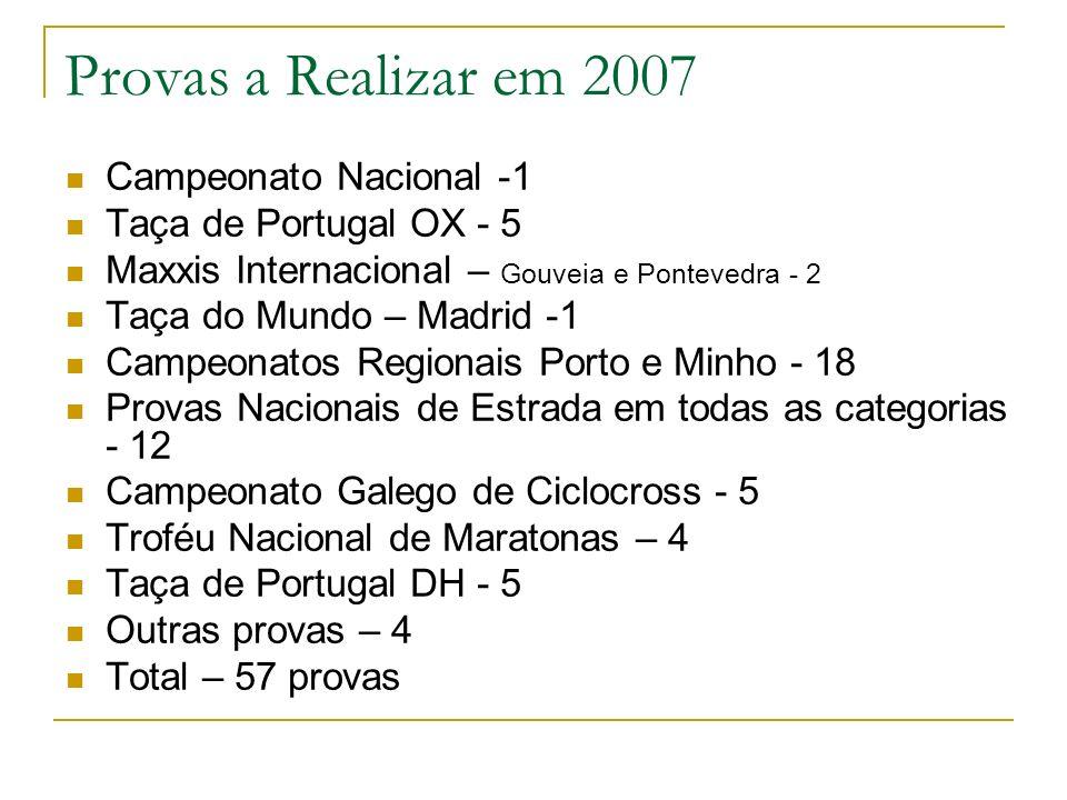 Provas a Realizar em 2007 Campeonato Nacional -1 Taça de Portugal OX - 5 Maxxis Internacional – Gouveia e Pontevedra - 2 Taça do Mundo – Madrid -1 Cam