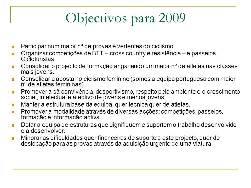 Objectivos para 2009 Participar num maior nº de provas e vertentes do ciclismo Organizar competições de BTT – cross country e resistência – e passeios