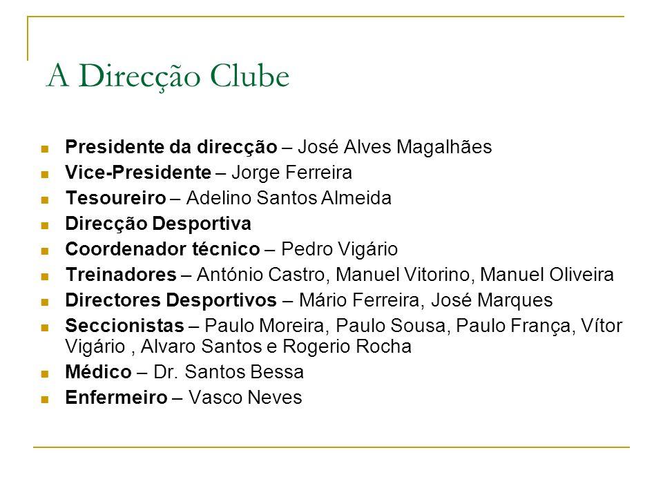 A Direcção Clube Presidente da direcção – José Alves Magalhães Vice-Presidente – Jorge Ferreira Tesoureiro – Adelino Santos Almeida Direcção Desportiv