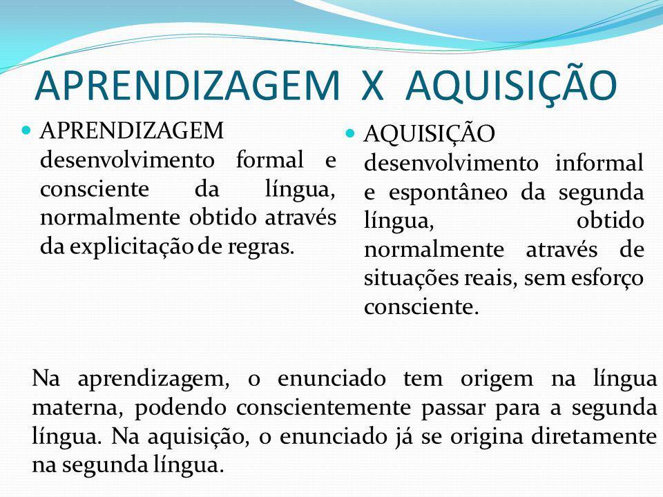 APRENDIZAGEM X AQUISIÇÃO APRENDIZAGEM desenvolvimento formal e consciente da língua, normalmente obtido através da explicitação de regras. AQUISIÇÃO d