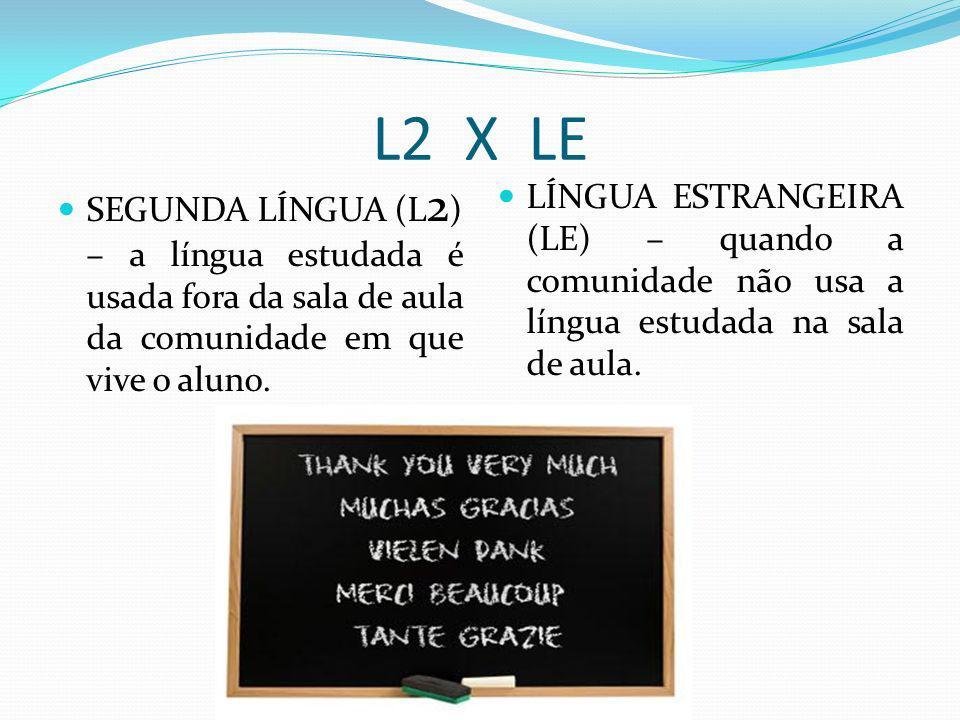 L2 X LE SEGUNDA LÍNGUA (L 2 ) – a língua estudada é usada fora da sala de aula da comunidade em que vive o aluno. LÍNGUA ESTRANGEIRA (LE) – quando a c