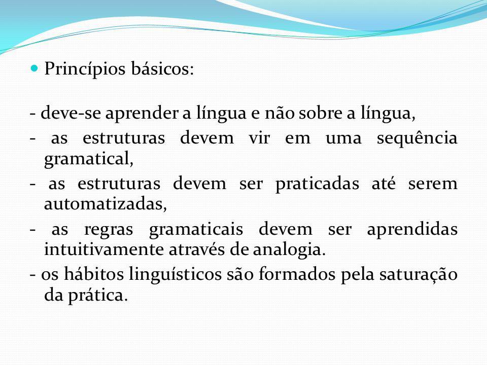 Princípios básicos: - deve-se aprender a língua e não sobre a língua, - as estruturas devem vir em uma sequência gramatical, - as estruturas devem ser praticadas até serem automatizadas, - as regras gramaticais devem ser aprendidas intuitivamente através de analogia.