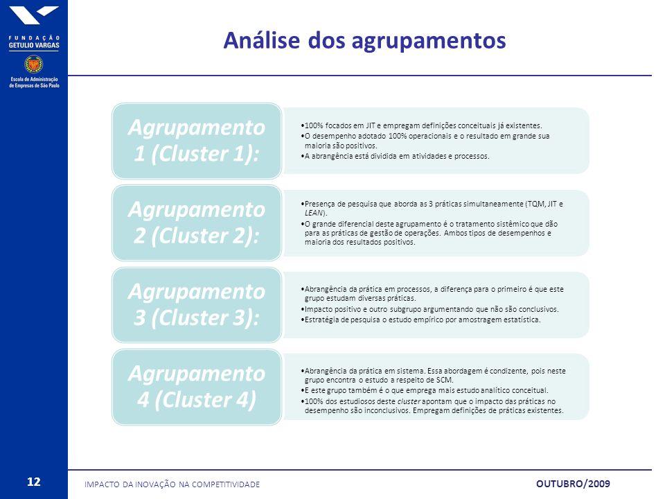 12 Análise dos agrupamentos IMPACTO DA INOVAÇÃO NA COMPETITIVIDADE 12 OUTUBRO/2009 100% focados em JIT e empregam definições conceituais já existentes