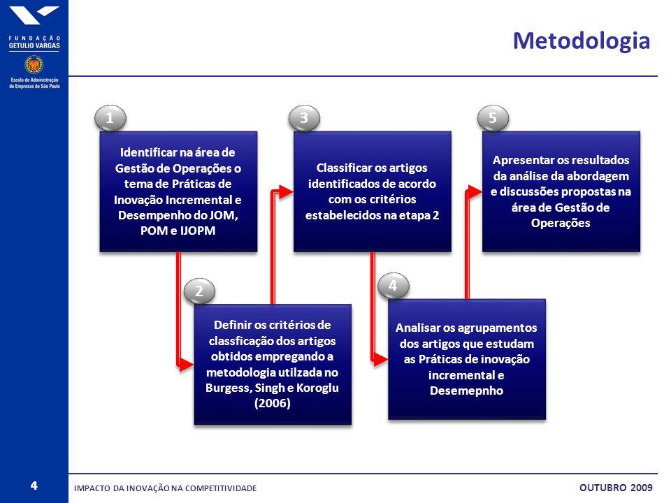 4 Metodologia 4 Identificar na área de Gestão de Operações o tema de Práticas de Inovação Incremental e Desempenho do JOM, POM e IJOPM 1 1 Definir os