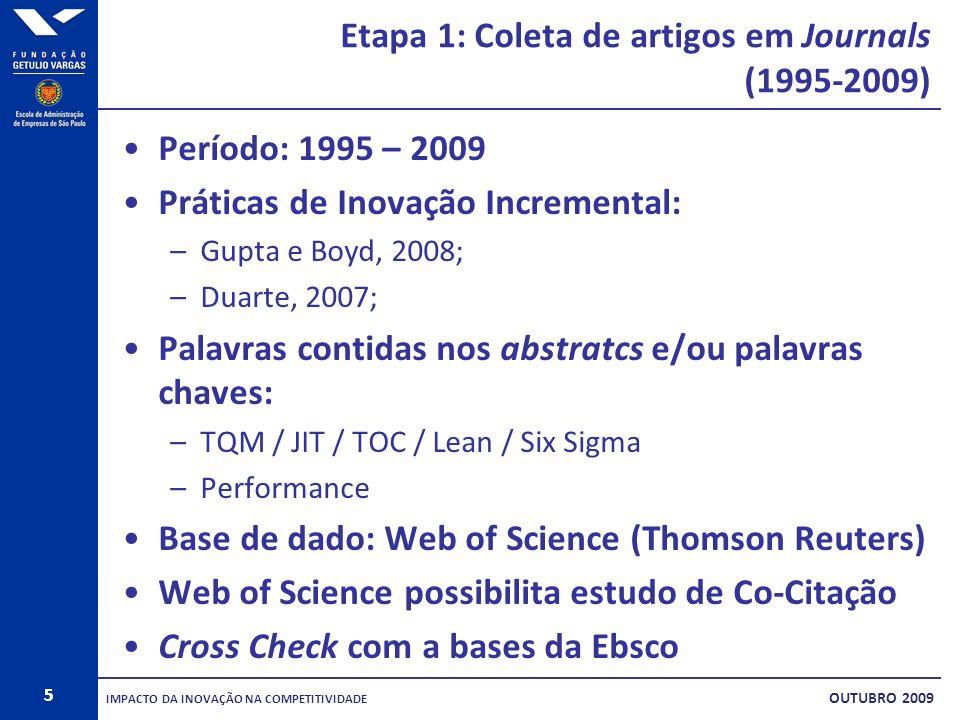 5 Etapa 1: Coleta de artigos em Journals (1995-2009) 5 Período: 1995 – 2009 Práticas de Inovação Incremental: –Gupta e Boyd, 2008; –Duarte, 2007; Pala