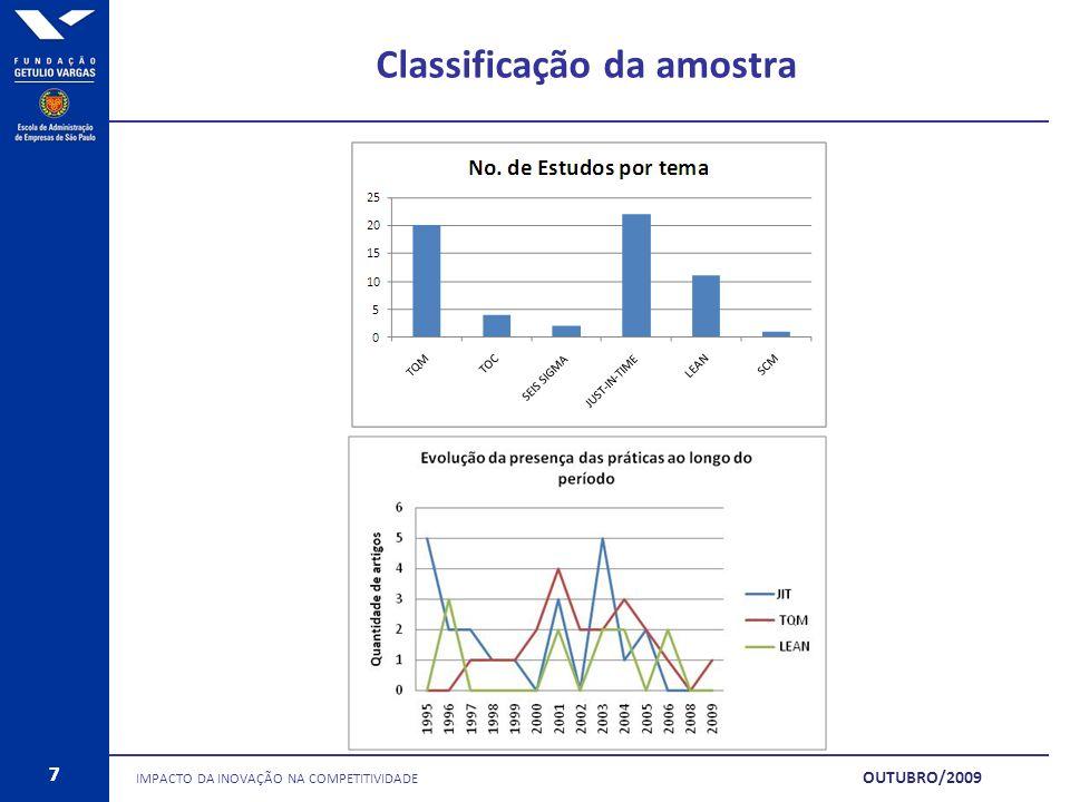 7 Classificação da amostra IMPACTO DA INOVAÇÃO NA COMPETITIVIDADE 7 OUTUBRO/2009