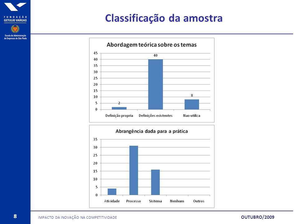 8 Classificação da amostra IMPACTO DA INOVAÇÃO NA COMPETITIVIDADE 8 OUTUBRO/2009