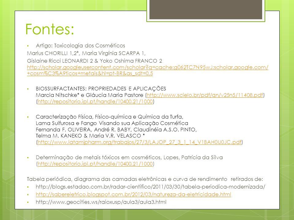 Fontes: Artigo: Toxicologia dos Cosméticos Marlus CHORILLI 1,2*, Maria Virgínia SCARPA 1, Gislaine Ricci LEONARDI 2 & Yoko Oshima FRANCO 2 http://scholar.googleusercontent.com/scholar?q=cache:g062TC7N95wJ:scholar.google.com/ +cosm%C3%A9ticos+metais&hl=pt-BR&as_sdt=0,5 http://scholar.googleusercontent.com/scholar?q=cache:g062TC7N95wJ:scholar.google.com/ +cosm%C3%A9ticos+metais&hl=pt-BR&as_sdt=0,5 BIOSSURFACTANTES: PROPRIEDADES E APLICAÇÕES Marcia Nitschke* e Gláucia Maria Pastore (http://www.scielo.br/pdf/qn/v25n5/11408.pdf) (http://repositorio.ipl.pt/handle/10400.21/1000)http://www.scielo.br/pdf/qn/v25n5/11408.pdfhttp://repositorio.ipl.pt/handle/10400.21/1000 Caracterização Física, Físico-química e Química da Turfa, Lama Sulfurosa e Fango Visando sua Aplicação Cosmética Fernanda F.
