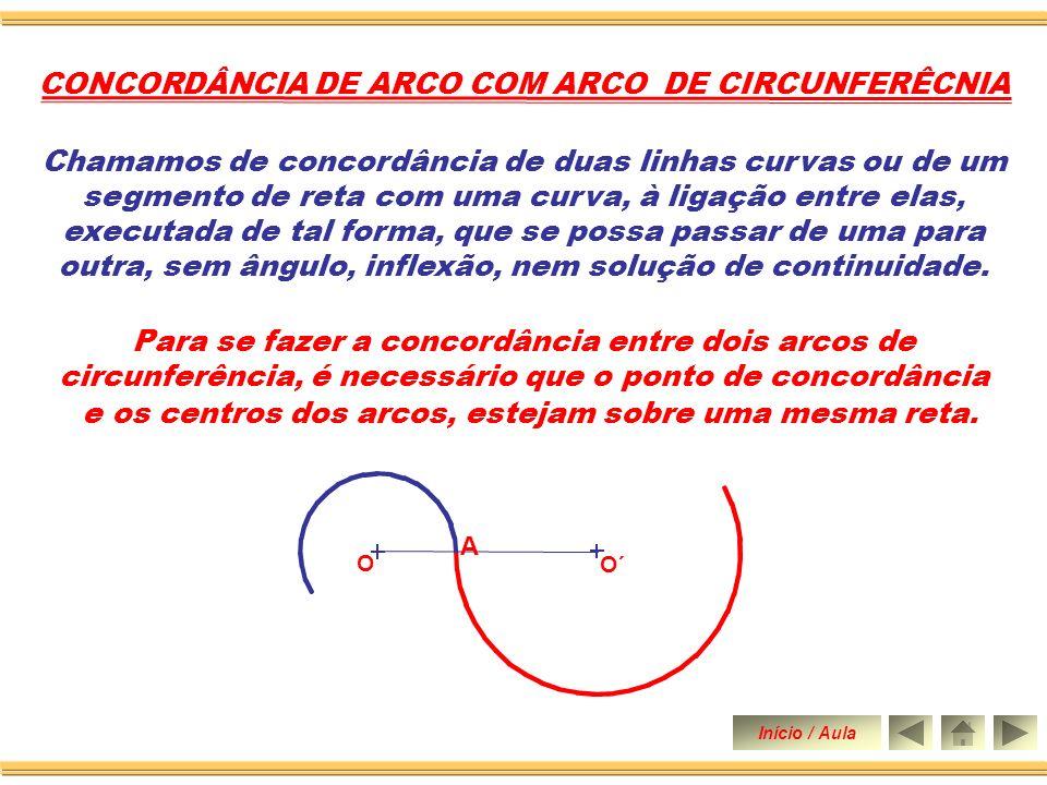 CONCORDÂNCIA DE ARCO COM ARCO DE CIRCUNFERÊNCIA Concordar um arco dado de centro O com outro de sentido contrário, passando pelo ponto A.