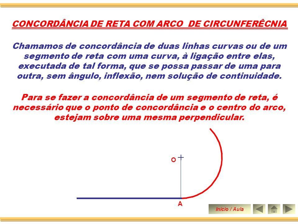 CONCORDÂNICA DE RETA COM ARCO DE CIRCUNFERÊNCIA Concordar dois segmentos de reta paralelos de comprimentos diferentes por uma curva sinuosa chamada ducina ou cimalha.