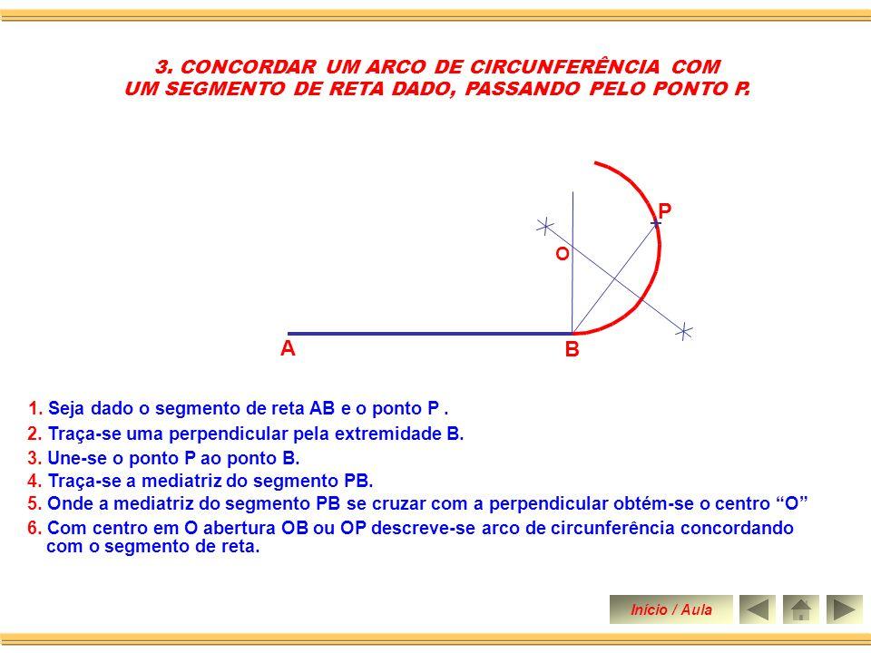 O 3.CONCORDAR UM ARCO DE CIRCUNFERÊNCIA COM UM SEGMENTO DE RETA DADO, PASSANDO PELO PONTO P.
