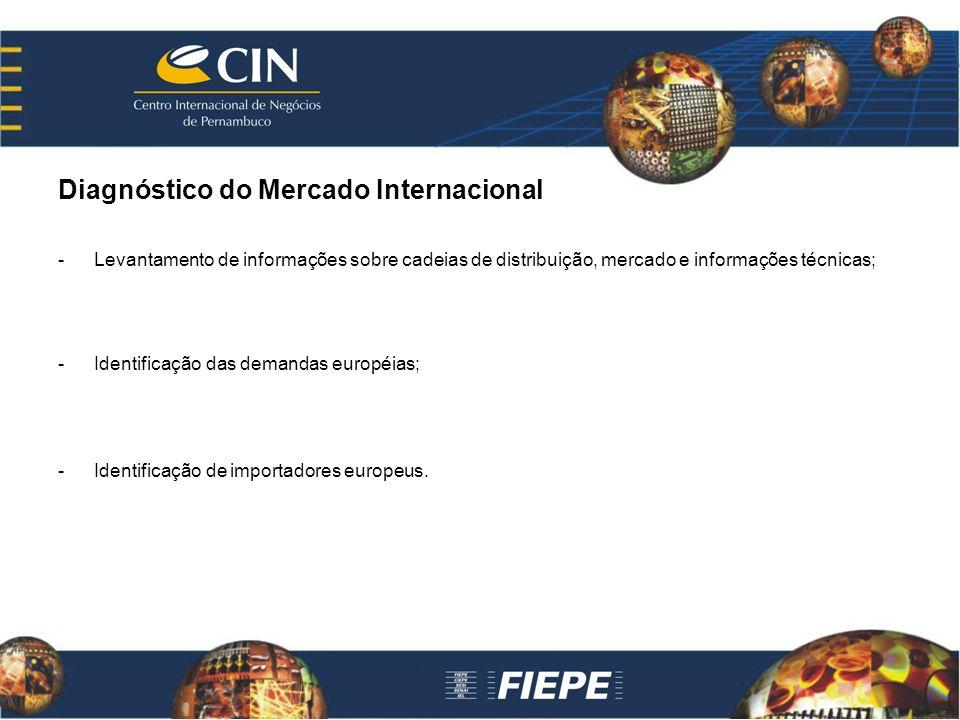 Diagnóstico do Mercado Internacional -Levantamento de informações sobre cadeias de distribuição, mercado e informações técnicas; -Identificação das demandas européias; -Identificação de importadores europeus.