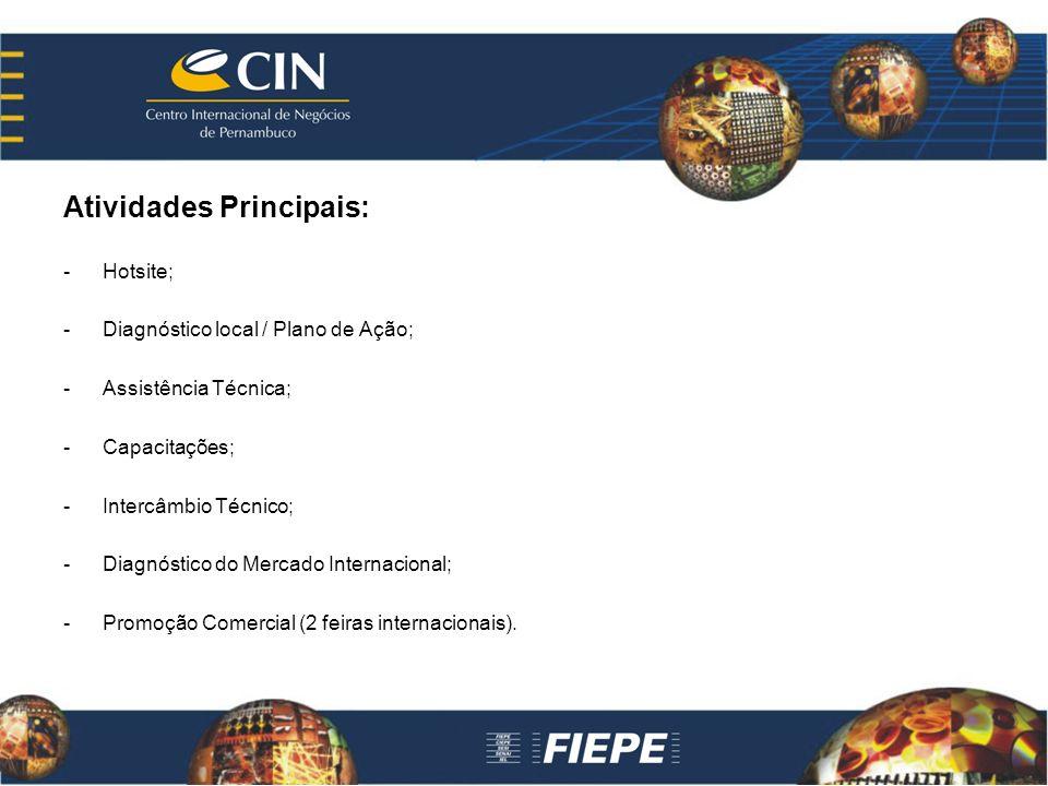 Atividades Principais: -Hotsite; -Diagnóstico local / Plano de Ação; -Assistência Técnica; -Capacitações; -Intercâmbio Técnico; -Diagnóstico do Mercado Internacional; -Promoção Comercial (2 feiras internacionais).
