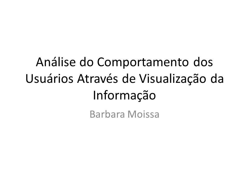 Análise do Comportamento dos Usuários Através de Visualização da Informação Barbara Moissa