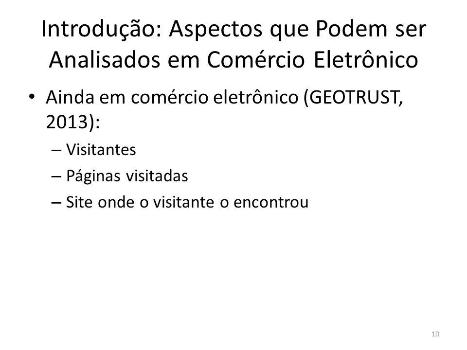 Introdução: Aspectos que Podem ser Analisados em Comércio Eletrônico Ainda em comércio eletrônico (GEOTRUST, 2013): – Visitantes – Páginas visitadas –