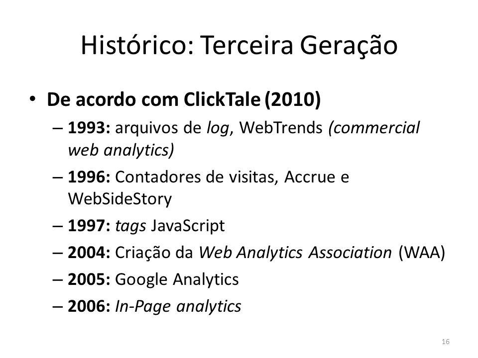 Histórico: Terceira Geração De acordo com ClickTale (2010) – 1993: arquivos de log, WebTrends (commercial web analytics) – 1996: Contadores de visitas